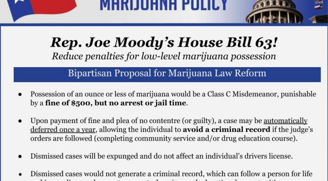 Texas: HB 63 to Reduces Penalties for Marijuana Possession