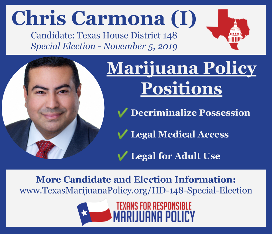 HD 148 Candidate_ Chris Carmona