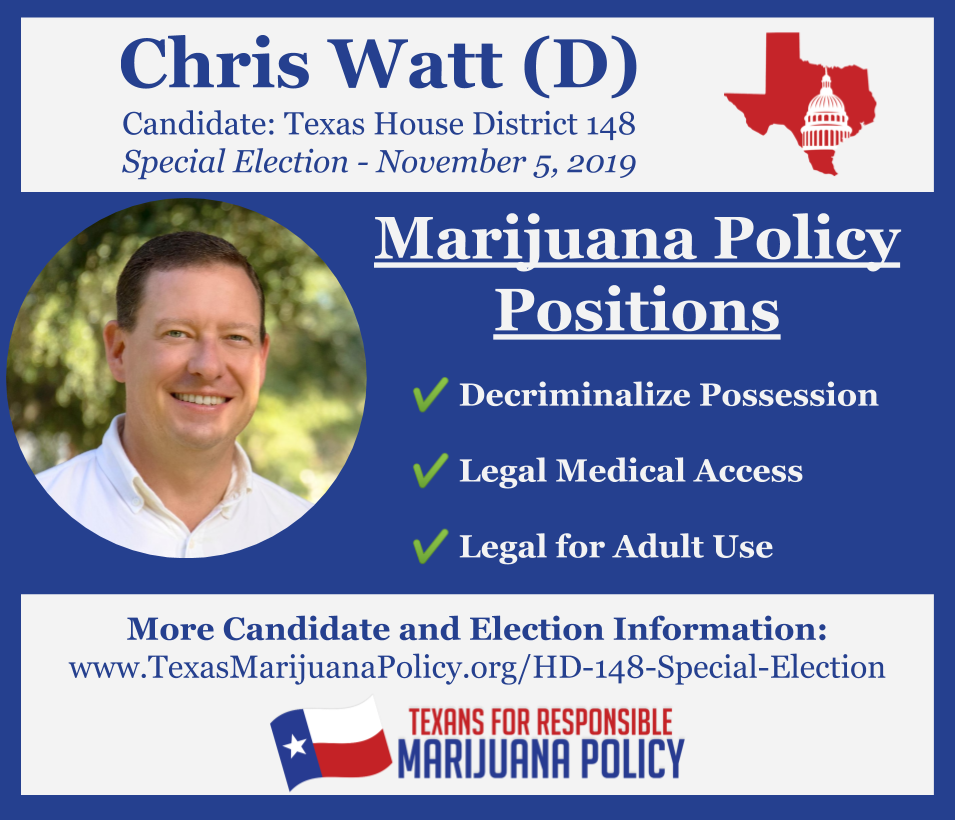 HD 148 Candidate_ Chris Watt (1)