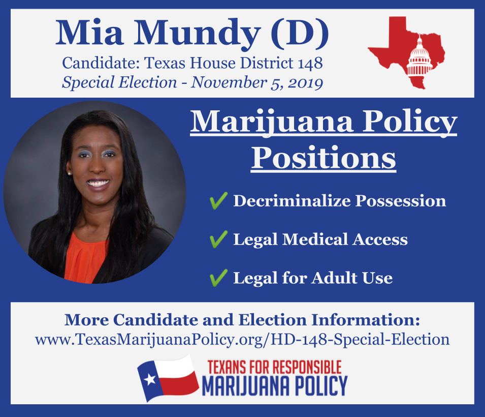 HD 148 Candidate_ Mia Mundy